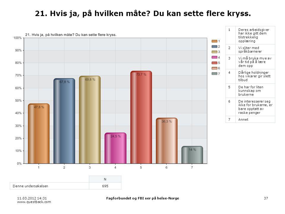 11.03.2012 14:31 www.questback.com Fagforbundet og FBI ser på helse-Norge37 21.