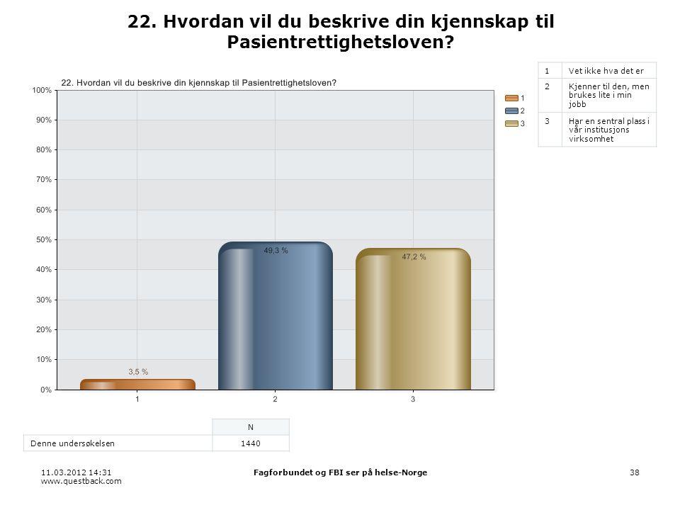 11.03.2012 14:31 www.questback.com Fagforbundet og FBI ser på helse-Norge38 22. Hvordan vil du beskrive din kjennskap til Pasientrettighetsloven? 1Vet