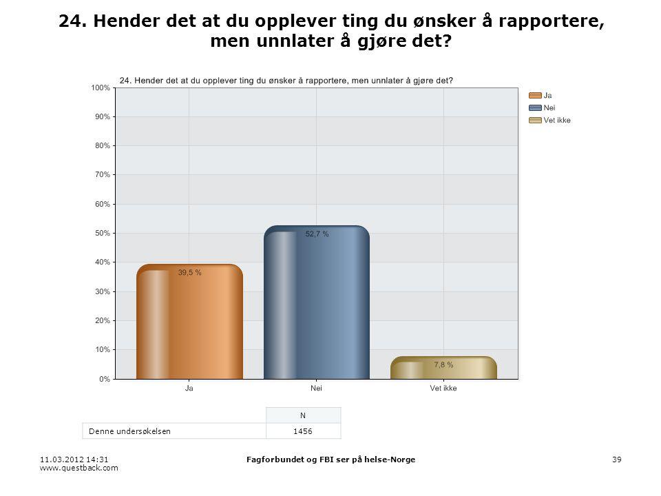 11.03.2012 14:31 www.questback.com Fagforbundet og FBI ser på helse-Norge39 24. Hender det at du opplever ting du ønsker å rapportere, men unnlater å