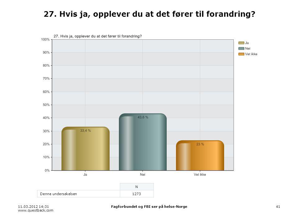 11.03.2012 14:31 www.questback.com Fagforbundet og FBI ser på helse-Norge41 27. Hvis ja, opplever du at det fører til forandring? N Denne undersøkelse