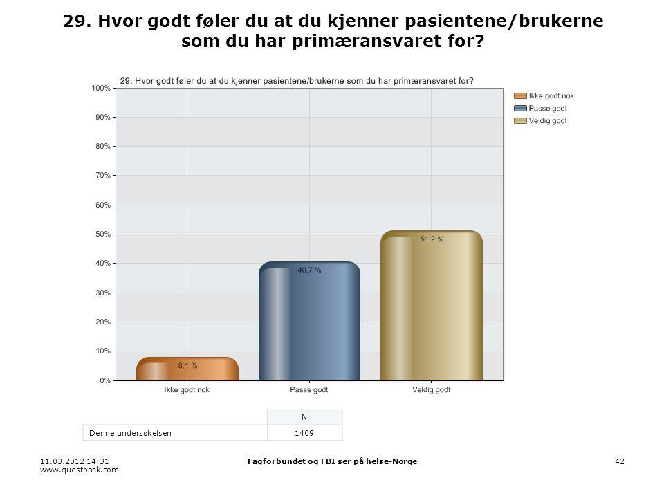 11.03.2012 14:31 www.questback.com Fagforbundet og FBI ser på helse-Norge42 29.