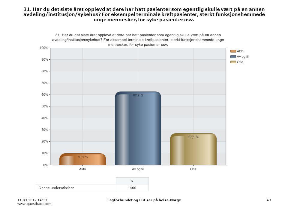11.03.2012 14:31 www.questback.com Fagforbundet og FBI ser på helse-Norge43 31.