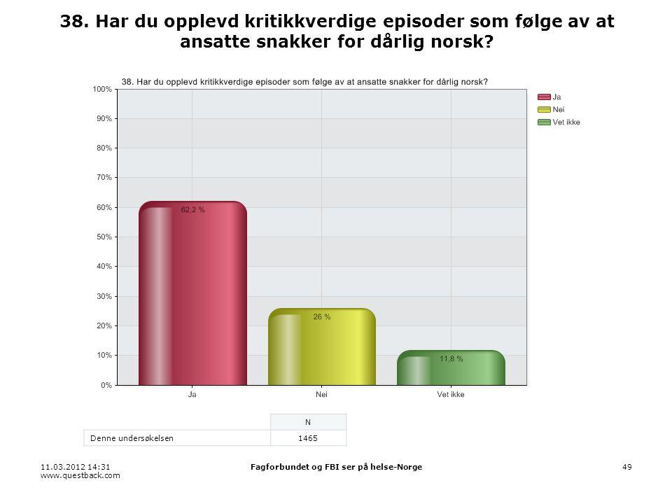 11.03.2012 14:31 www.questback.com Fagforbundet og FBI ser på helse-Norge49 38. Har du opplevd kritikkverdige episoder som følge av at ansatte snakker