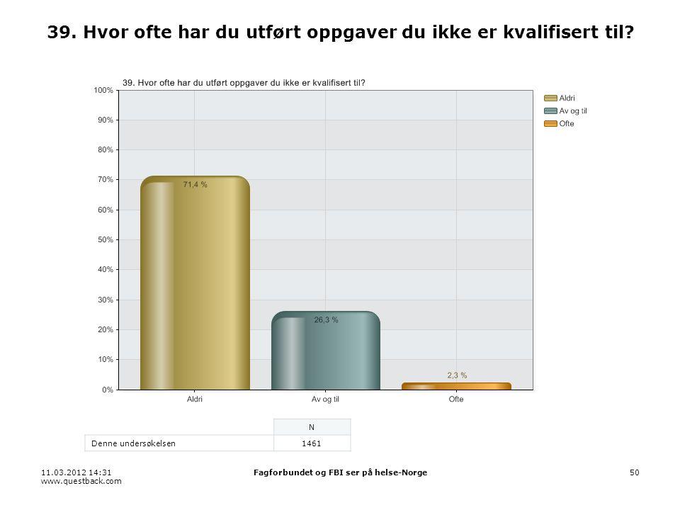 11.03.2012 14:31 www.questback.com Fagforbundet og FBI ser på helse-Norge50 39.