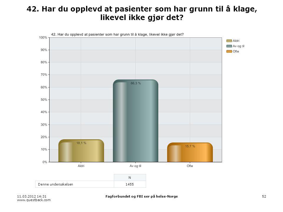 11.03.2012 14:31 www.questback.com Fagforbundet og FBI ser på helse-Norge52 42. Har du opplevd at pasienter som har grunn til å klage, likevel ikke gj