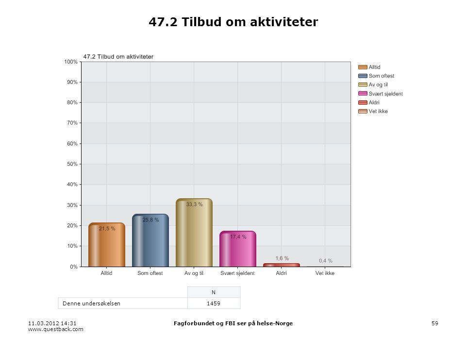 11.03.2012 14:31 www.questback.com Fagforbundet og FBI ser på helse-Norge59 47.2 Tilbud om aktiviteter N Denne undersøkelsen1459