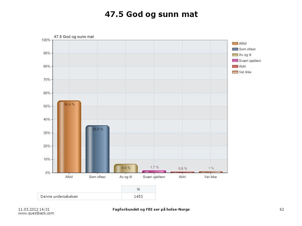 11.03.2012 14:31 www.questback.com Fagforbundet og FBI ser på helse-Norge62 47.5 God og sunn mat N Denne undersøkelsen1453