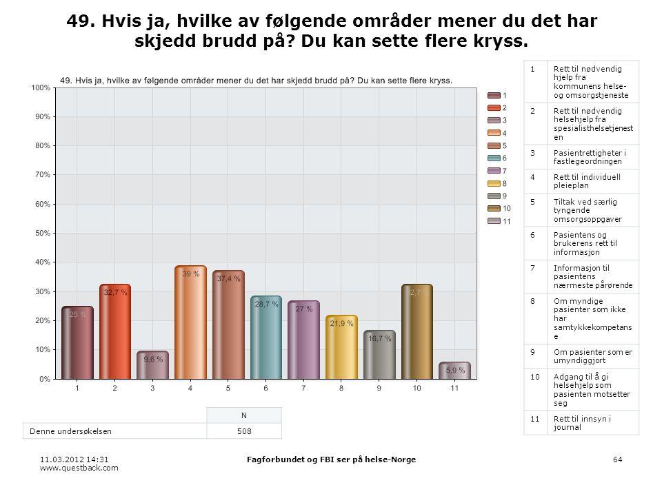 11.03.2012 14:31 www.questback.com Fagforbundet og FBI ser på helse-Norge64 49. Hvis ja, hvilke av følgende områder mener du det har skjedd brudd på?