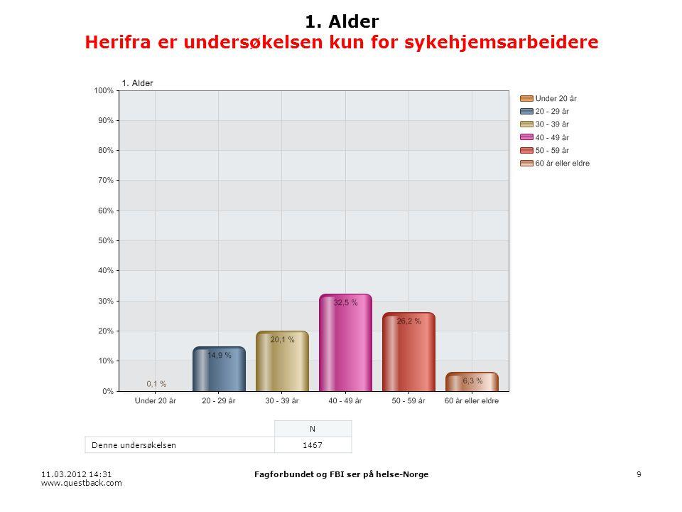 11.03.2012 14:31 www.questback.com Fagforbundet og FBI ser på helse-Norge30 18.7 Livsnødvendig pleie N Denne undersøkelsen1468