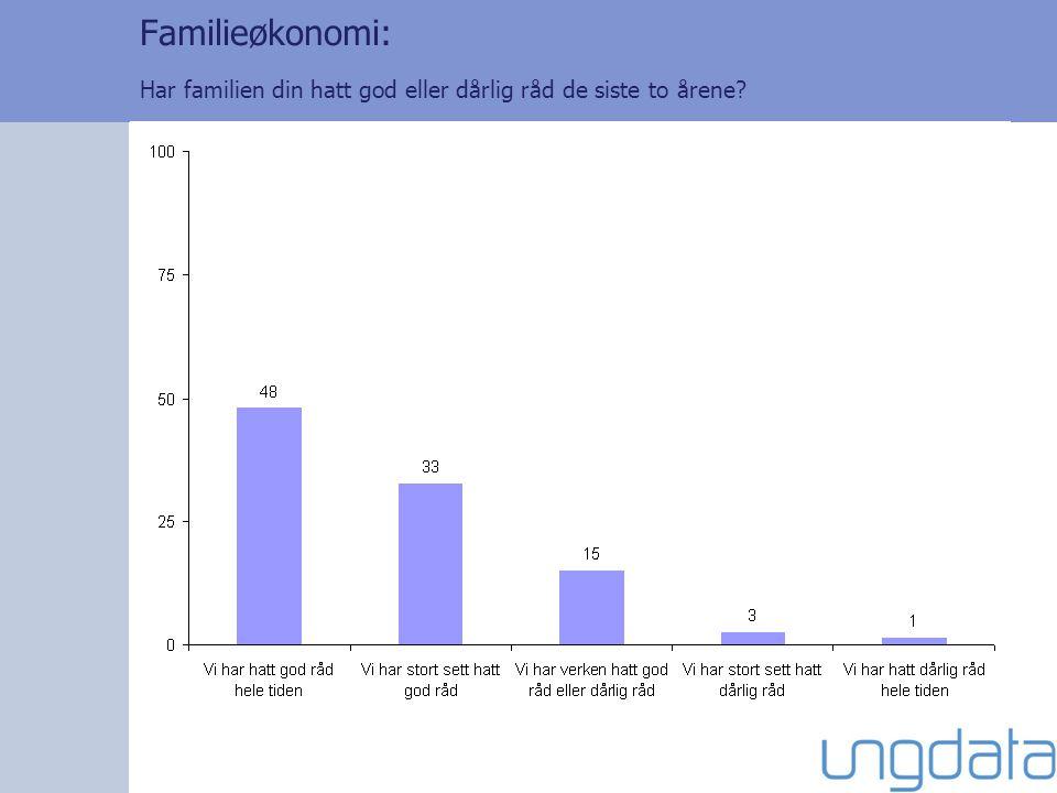 Familieøkonomi: Har familien din hatt god eller dårlig råd de siste to årene?
