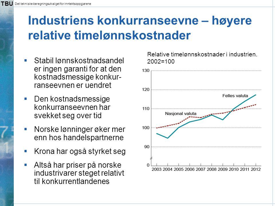 TBU Det tekniske beregningsutvalget for inntektsoppgjørene Industriens konkurranseevne – høyere relative timelønnskostnader  Stabil lønnskostnadsande