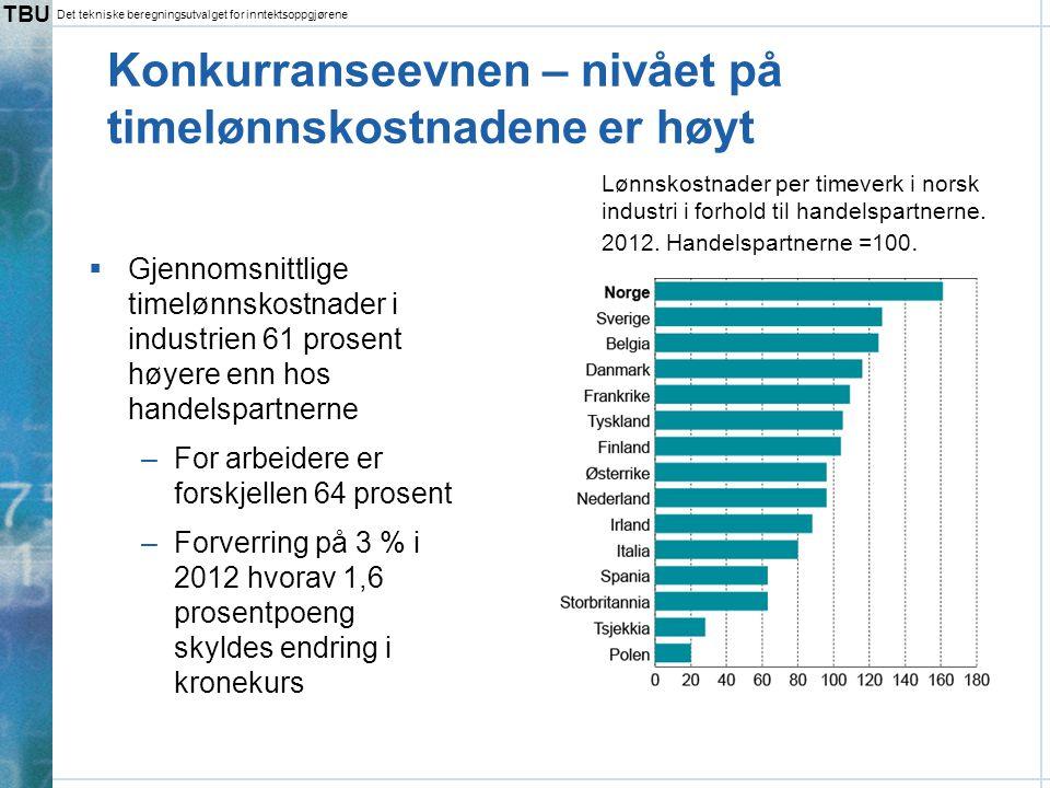 TBU Det tekniske beregningsutvalget for inntektsoppgjørene Lønnskostnader per timeverk i norsk industri i forhold til handelspartnerne. 2012. Handelsp