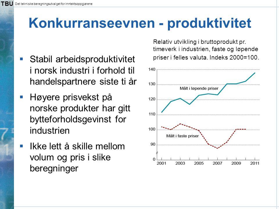 TBU Det tekniske beregningsutvalget for inntektsoppgjørene Relativ utvikling i bruttoprodukt pr. timeverk i industrien, faste og løpende priser i fell