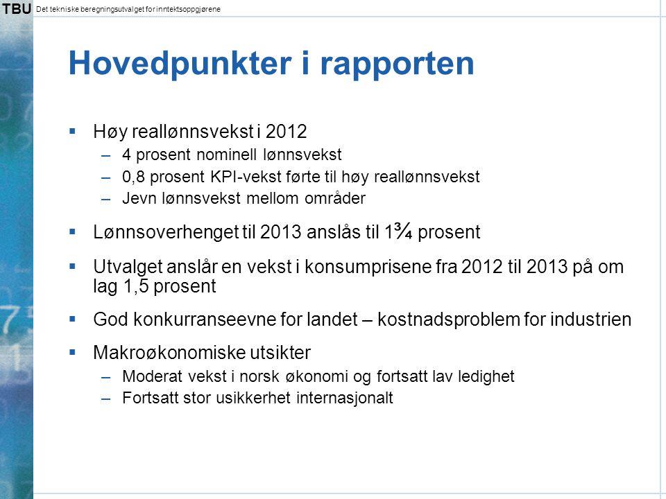 TBU Det tekniske beregningsutvalget for inntektsoppgjørene Hovedpunkter i rapporten  Høy reallønnsvekst i 2012 –4 prosent nominell lønnsvekst –0,8 pr