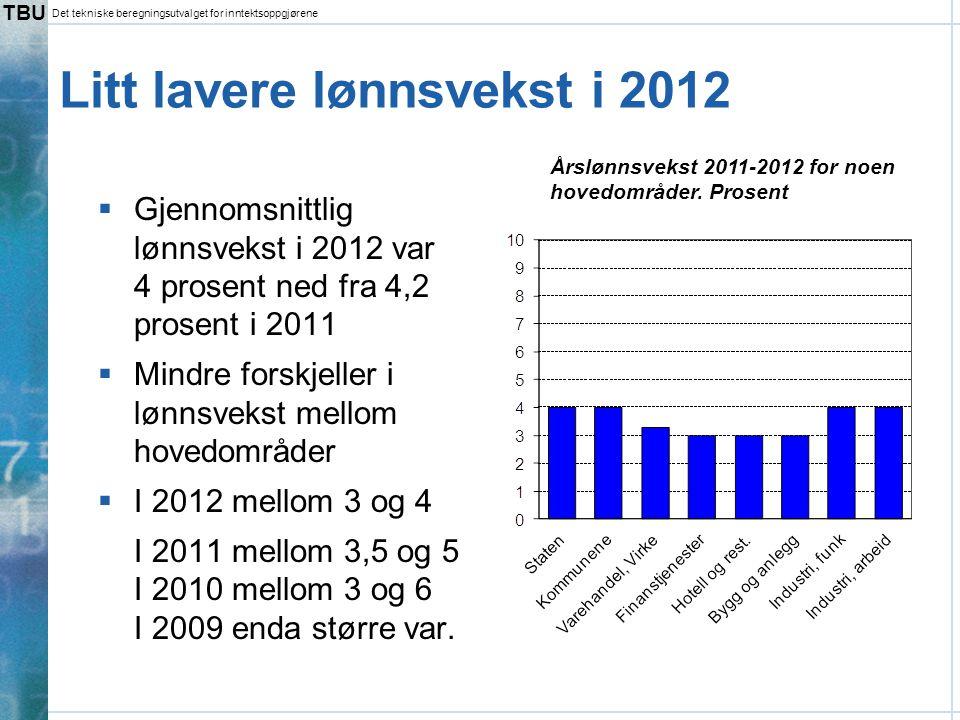 TBU Det tekniske beregningsutvalget for inntektsoppgjørene Litt lavere lønnsvekst i 2012  Gjennomsnittlig lønnsvekst i 2012 var 4 prosent ned fra 4,2
