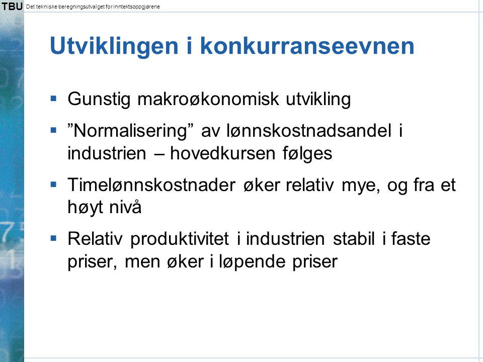 TBU Det tekniske beregningsutvalget for inntektsoppgjørene God konkurranseevne for Norge: lav ledighet, høy inntektsvekst, store overskudd på driftsbalansen  BNP per capita regnet i kjøpekraftjusterte priser øker mye i Norge i forhold til OECD-snittet ..også uten ekstrainntekter fra petroleumsvirksomheten  Inntekter for noen er kostnader for andre.