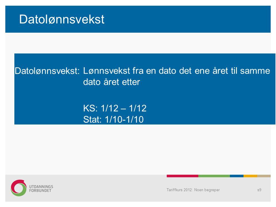 Datolønnsvekst Tariffkurs 2012: Noen begrepers9 Datolønnsvekst:Lønnsvekst fra en dato det ene året til samme dato året etter KS: 1/12 – 1/12 Stat: 1/1