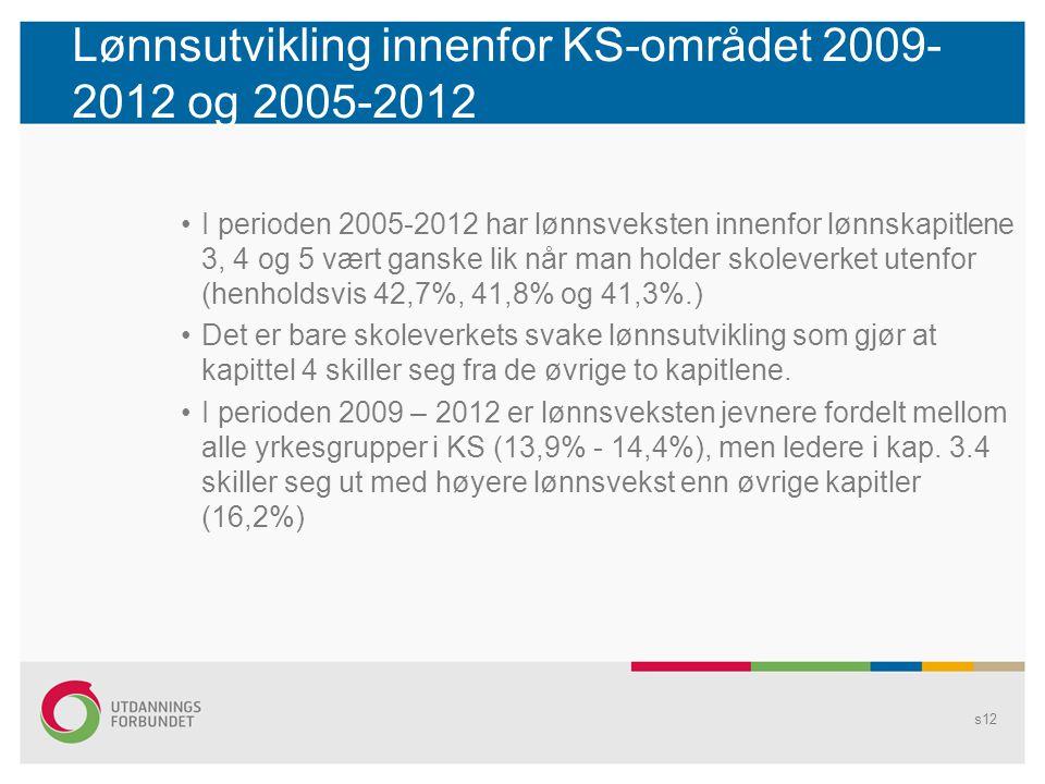 Lønnsutvikling innenfor KS-området 2009- 2012 og 2005-2012 •I perioden 2005-2012 har lønnsveksten innenfor lønnskapitlene 3, 4 og 5 vært ganske lik nå