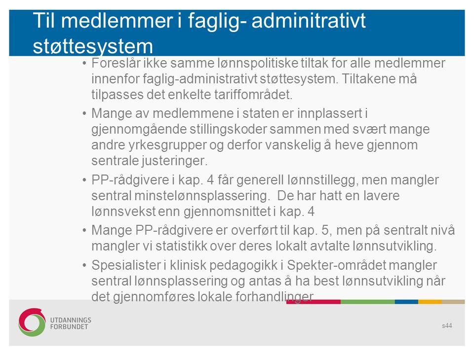 Til medlemmer i faglig- adminitrativt støttesystem •Foreslår ikke samme lønnspolitiske tiltak for alle medlemmer innenfor faglig-administrativt støtte