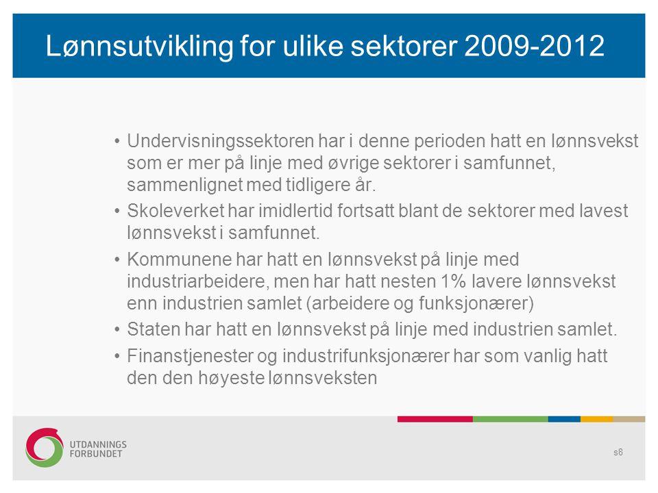 Lønnsutvikling for ulike sektorer 2009-2012 •Undervisningssektoren har i denne perioden hatt en lønnsvekst som er mer på linje med øvrige sektorer i s