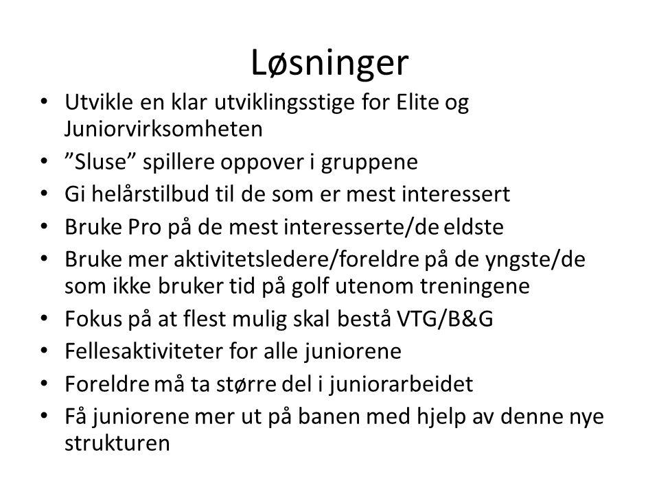 Samarbeid i Bergensregionen • Golf Team Bergen: de beste juniorspillerne fra de seks klubbene i Bergen.