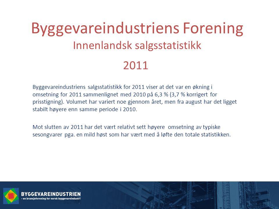 Byggevareindustriens Forening Innenlandsk salgsstatistikk 2011 Byggevareindustriens salgsstatistikk for 2011 viser at det var en økning i omsetning for 2011 sammenlignet med 2010 på 6,3 % (3,7 % korrigert for prisstigning).