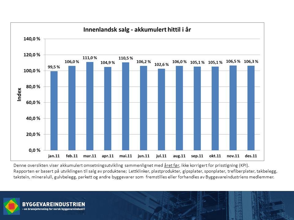 Denne oversikten viser akkumulert omsetningsutvikling sammenlignet med året før, ikke korrigert for prisstigning (KPI).