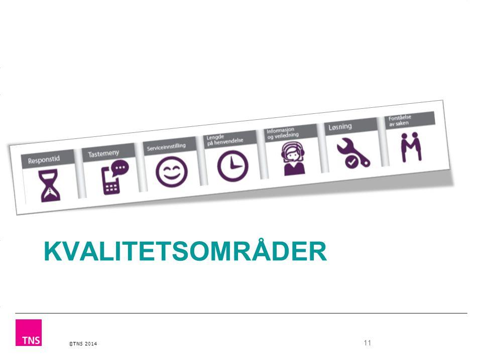 ©TNS 2014 KVALITETSOMRÅDER 11