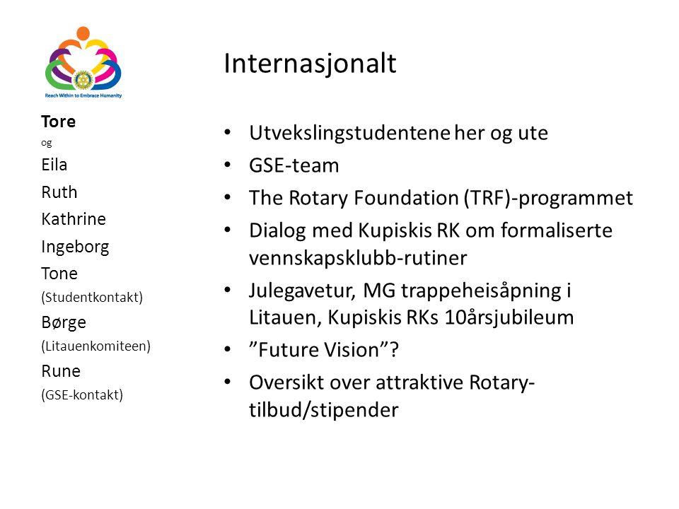 Internasjonalt • Utvekslingstudentene her og ute • GSE-team • The Rotary Foundation (TRF)-programmet • Dialog med Kupiskis RK om formaliserte vennskap