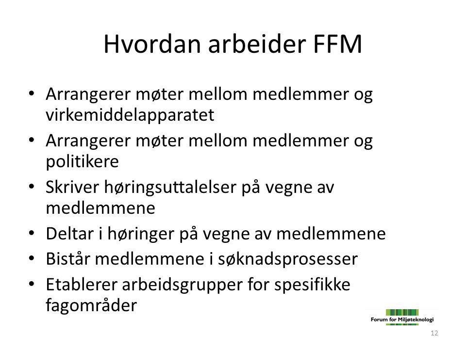 Hvordan arbeider FFM • Arrangerer møter mellom medlemmer og virkemiddelapparatet • Arrangerer møter mellom medlemmer og politikere • Skriver høringsut