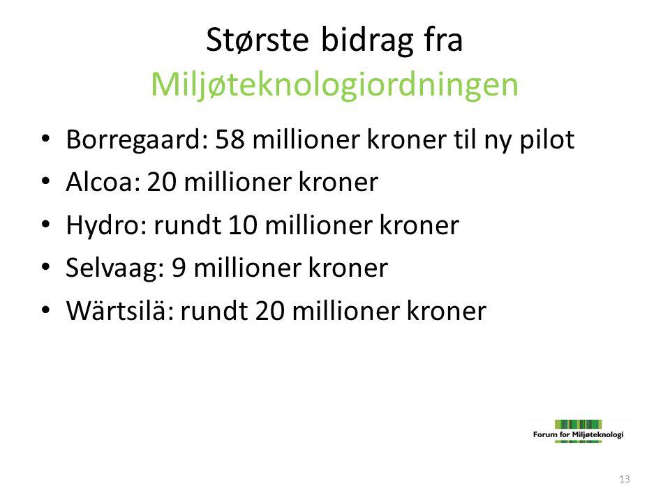 Største bidrag fra Miljøteknologiordningen • Borregaard: 58 millioner kroner til ny pilot • Alcoa: 20 millioner kroner • Hydro: rundt 10 millioner kro