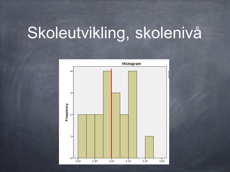 Hva forklarer Skoleutvikling .• Kompetansemiljøets bidrag.