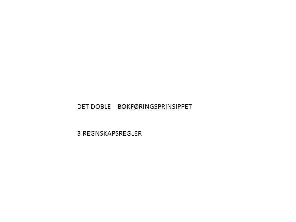 DET DOBLE BOKFØRINGSPRINSIPPET 3 REGNSKAPSREGLER