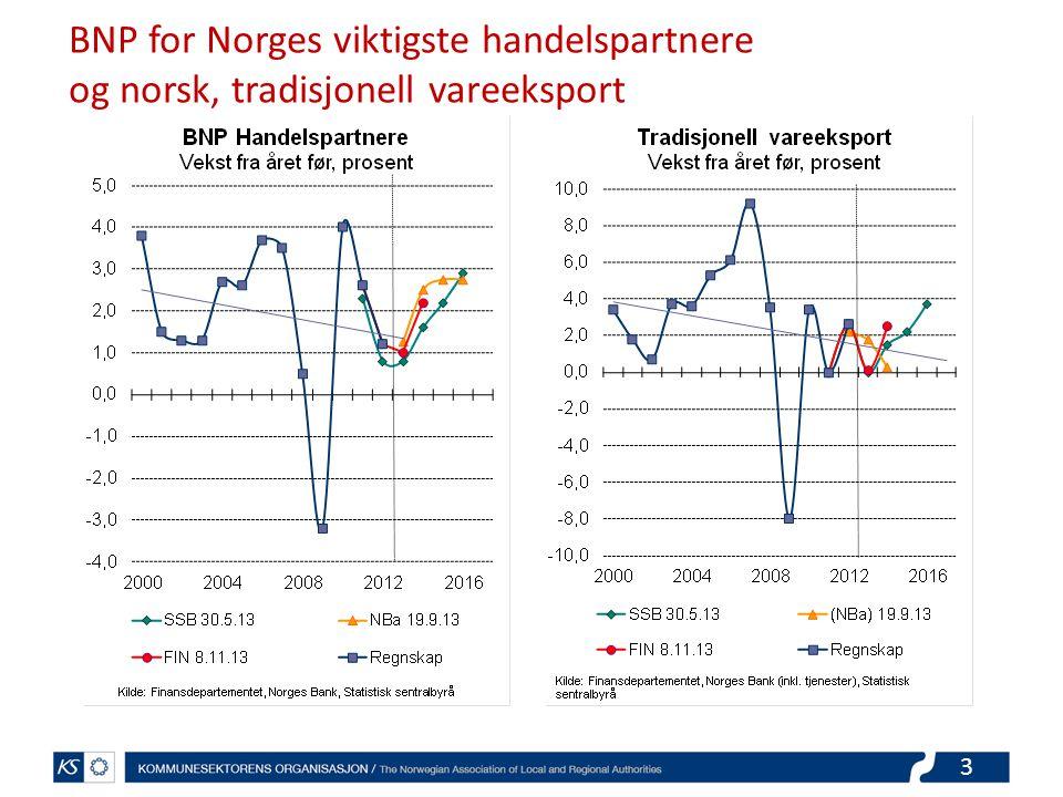 3 BNP for Norges viktigste handelspartnere og norsk, tradisjonell vareeksport