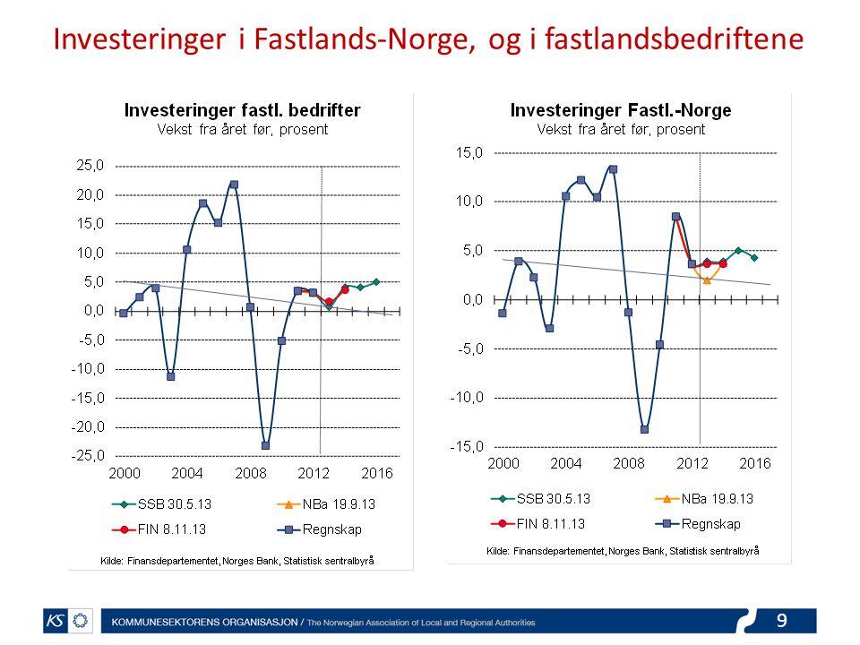 9 Investeringer i Fastlands-Norge, og i fastlandsbedriftene