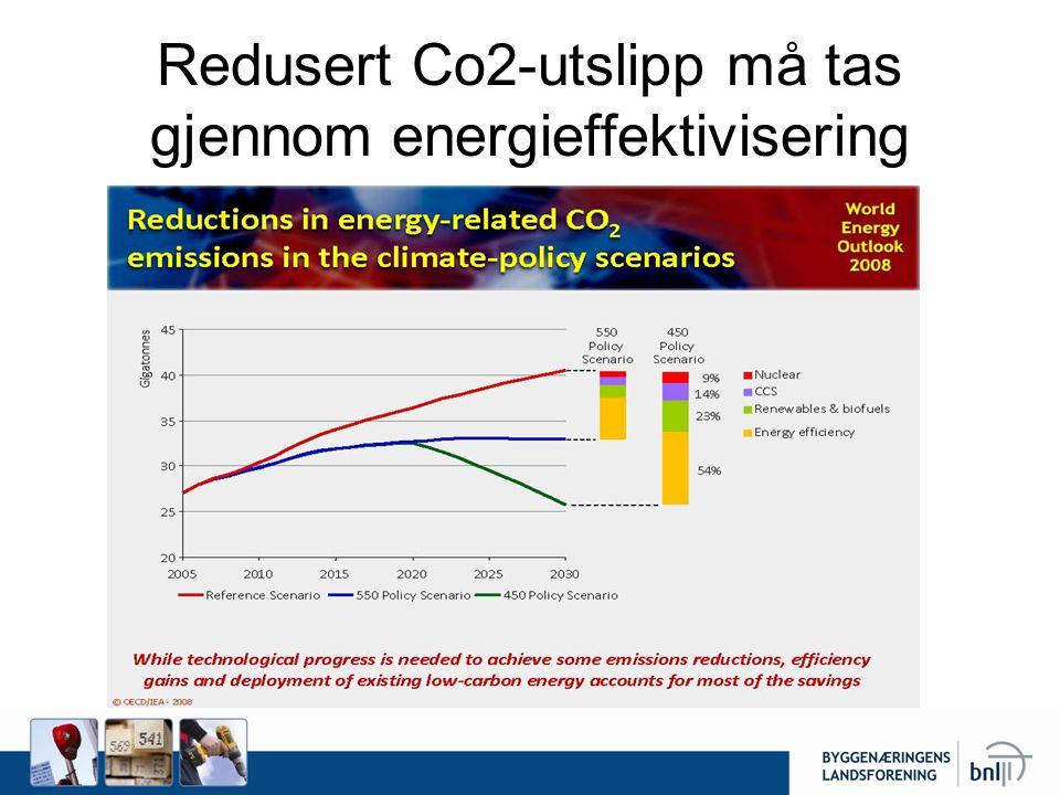Redusert Co2-utslipp må tas gjennom energieffektivisering