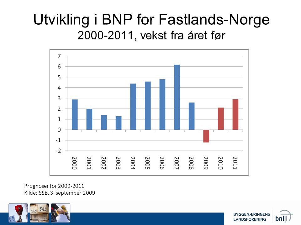Utvikling i BNP for Fastlands-Norge 2000-2011, vekst fra året før Prognoser for 2009-2011 Kilde: SSB, 3.