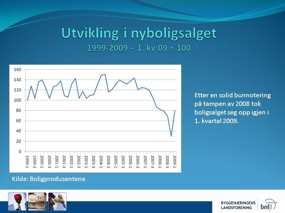 Kilde: Boligprodusentene Etter en solid bunnotering på tampen av 2008 tok boligsalget seg opp igjen i 1. kvartal 2009.
