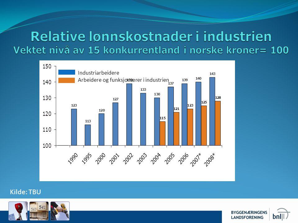 Industriarbeidere Arbeidere og funksjonærer i industrien Kilde: TBU