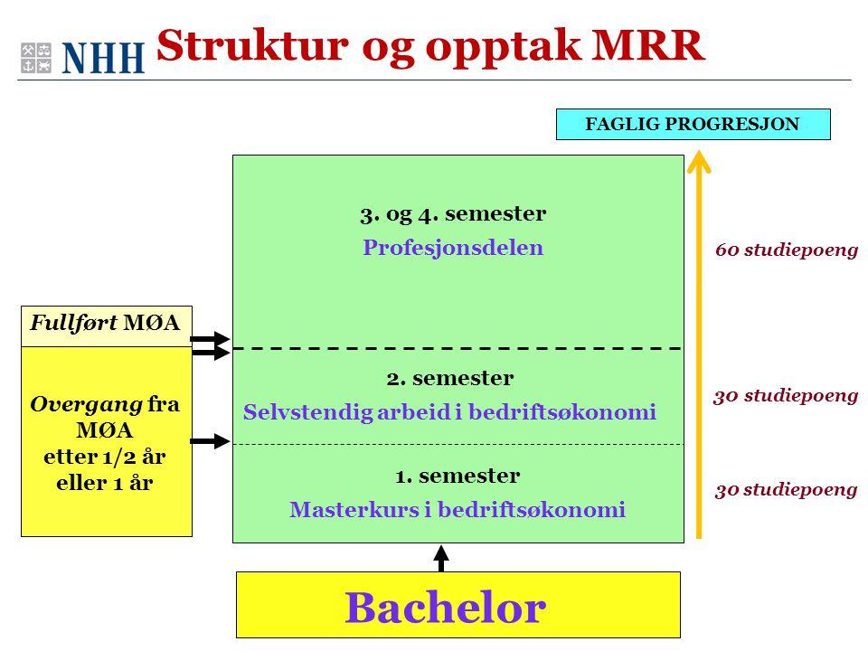 Struktur og opptak MRR 30 studiepoeng 60 studiepoeng 1. semester Masterkurs i bedriftsøkonomi 2. semester Selvstendig arbeid i bedriftsøkonomi 3. og 4