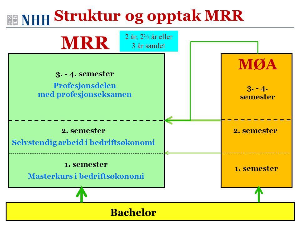 Opptak MRR •Alle søkere med bachelorgrad fra NHH er kvalifisert for opptak i to-årig MRR •½ år på MØA og oppstart i annet semester i MRR –Oppfylt kurskravene i første semester i MRR eller tilsvarende •1 år på MØA og oppstart i profesjonsdelen (siste året MRR) –Minst 45 av 60 studiepoeng innenfor fagområdene regnskap, revisjon, finansiell økonomi eller økonomisk styring, hvorav minst 15 studiepoeng innen regnskap eller revisjon –Kvalifiserende masterkurs innenfor regnskap eller revisjon: o BUS402 Finansregnskap o BUS424 Strategisk regnskapsanalyse o BUS425 Bedriftsverdsettelse og strategisk regnskapsanalyse o BUS426N/E Revisjon /Auditing o BUS440 Regnskapsanalyse og verdsettelse Kurs med tilsvarende faglig innhold vil også kvalifisere •Søkere med fullført MØA og oppstart i profesjonsdelen (siste året MRR) –Relevant mastergrad skal innholde minst 60 studiepoeng samlet i kurs og selvstendig arbeid innenfor fagområdene regnskap, revisjon, finansiell økonomi eller økonomisk styring, hvorav minst 15 studiepoeng skal være innenfor regnskap eller revisjon (jf.