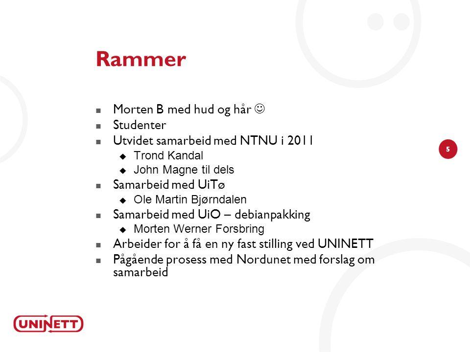 5 Rammer  Morten B med hud og hår   Studenter  Utvidet samarbeid med NTNU i 2011  Trond Kandal  John Magne til dels  Samarbeid med UiTø  Ole M