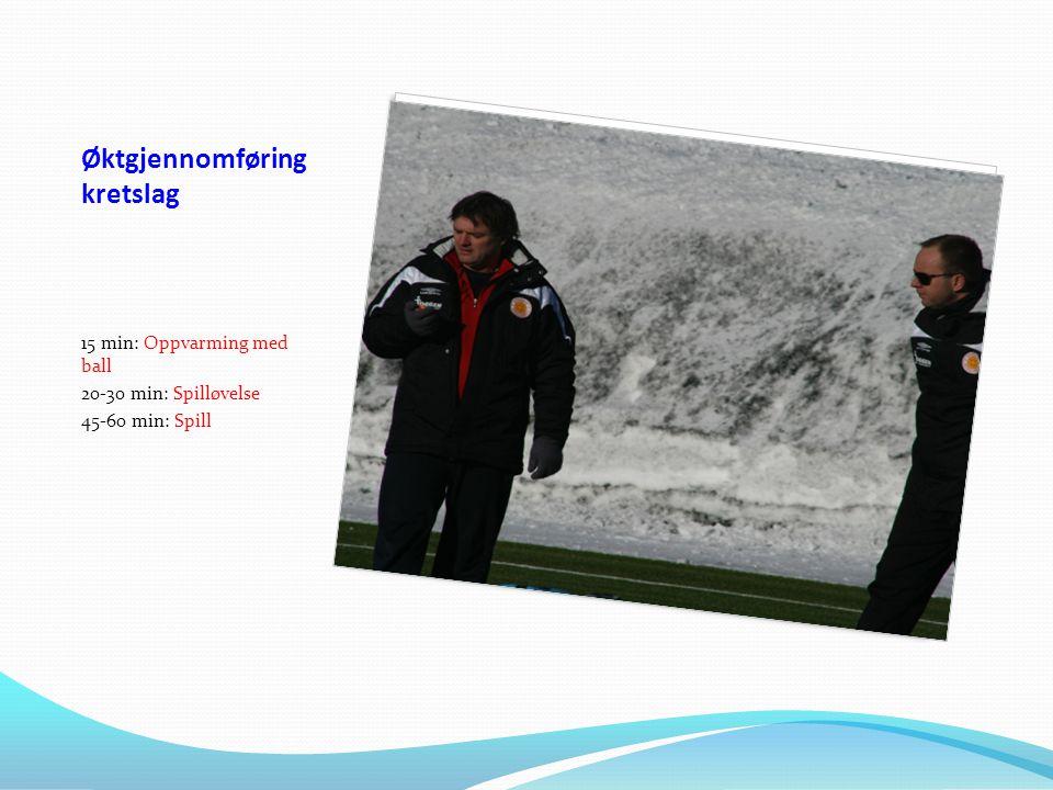 Øktgjennomføring kretslag 15 min: Oppvarming med ball 20-30 min: Spilløvelse 45-60 min: Spill