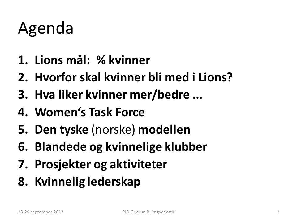 Agenda 1.Lions mål: % kvinner 2.Hvorfor skal kvinner bli med i Lions? 3.Hva liker kvinner mer/bedre... 4.Women's Task Force 5.Den tyske (norske) model