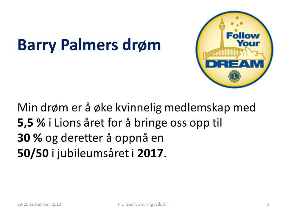 Barry Palmers drøm Min drøm er å øke kvinnelig medlemskap med 5,5 % i Lions året for å bringe oss opp til 30 % og deretter å oppnå en 50/50 i jubileumsåret i 2017.