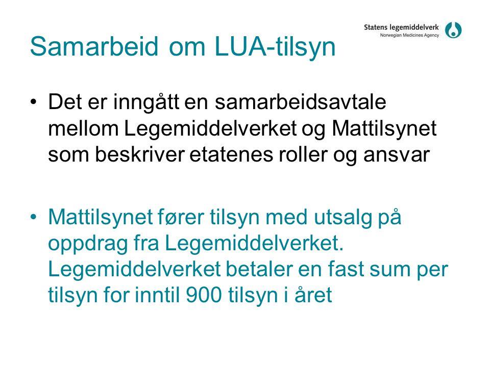 Samarbeid om LUA-tilsyn •Det er inngått en samarbeidsavtale mellom Legemiddelverket og Mattilsynet som beskriver etatenes roller og ansvar •Mattilsynet fører tilsyn med utsalg på oppdrag fra Legemiddelverket.