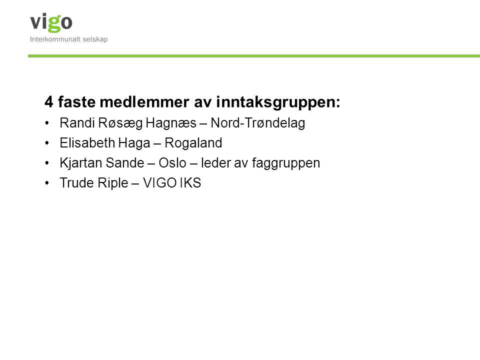 4 faste medlemmer av inntaksgruppen: •Randi Røsæg Hagnæs – Nord-Trøndelag •Elisabeth Haga – Rogaland •Kjartan Sande – Oslo – leder av faggruppen •Trud