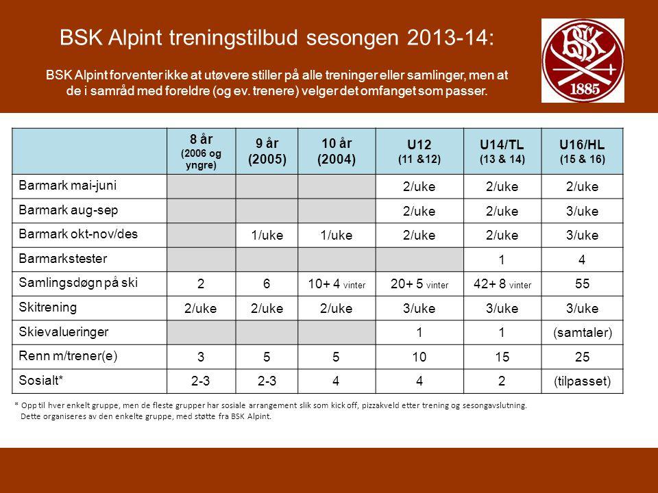 Progresjon i antall samlingsdøgn på ski Perioden mai til desember