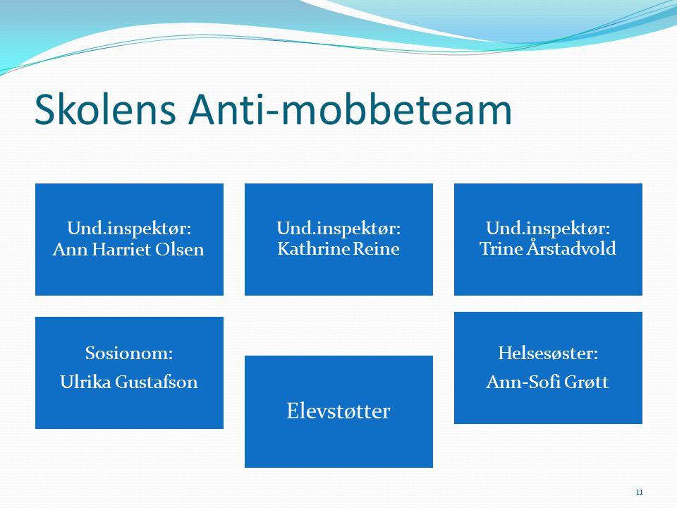 Skolens Anti-mobbeteam Und.inspektør: Ann Harriet Olsen Und.inspektør: Kathrine Reine Und.inspektør: Trine Årstadvold Sosionom: Ulrika Gustafson Helse