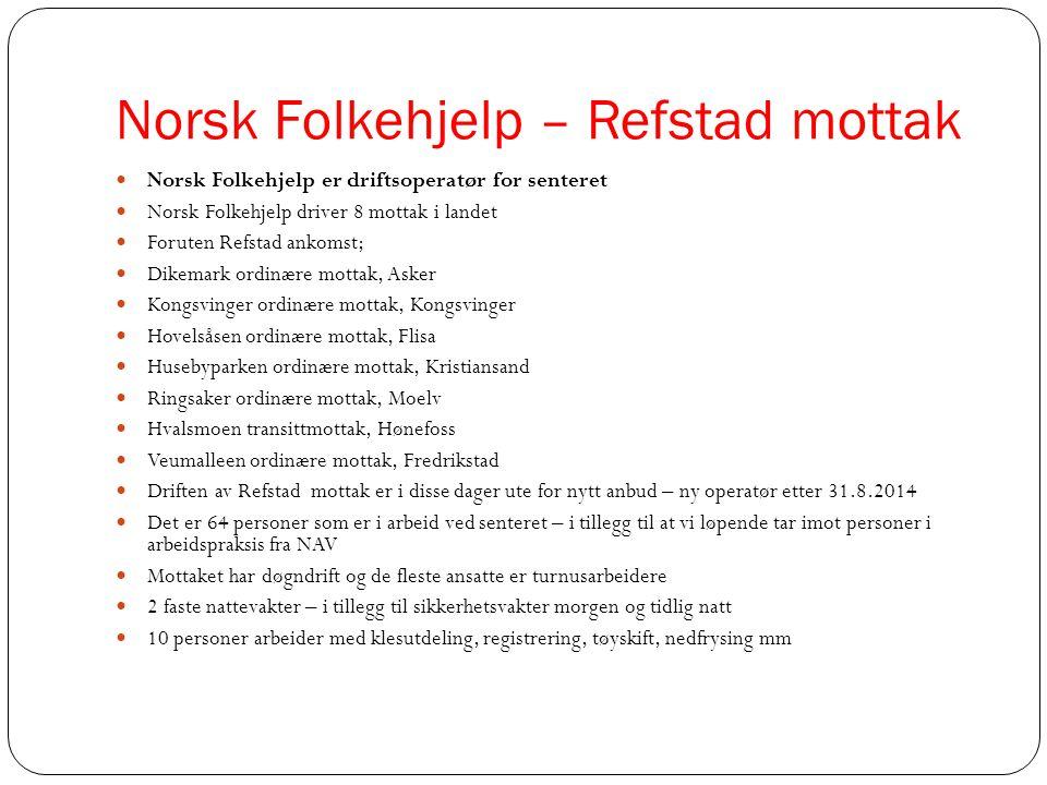 Norsk Folkehjelp – Refstad mottak  Norsk Folkehjelp er driftsoperatør for senteret  Norsk Folkehjelp driver 8 mottak i landet  Foruten Refstad anko